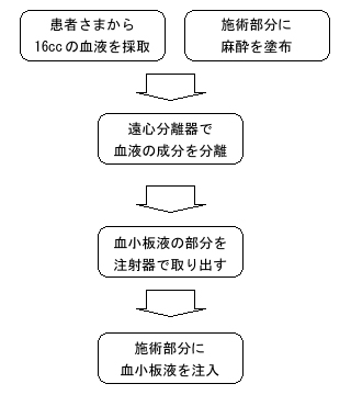 Fig_6